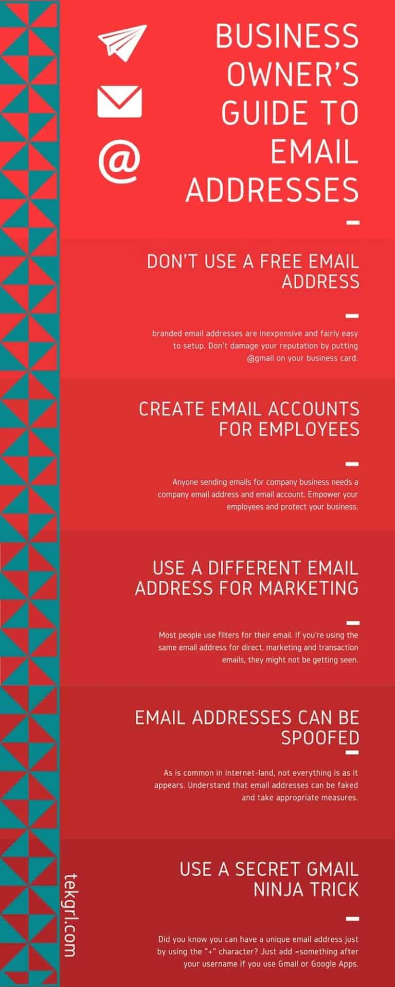 Business Owner's Guide to Email Addresses